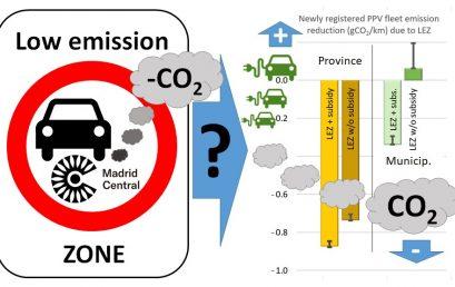 Madrid Central ha fomentado la compra de propulsión alternativa a los carburantes